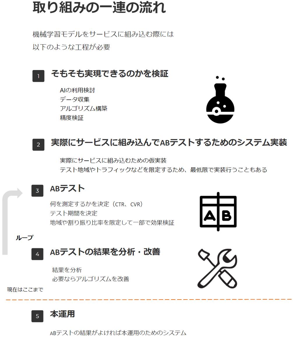 f:id:LIFULL-shimamum:20201001160945p:plain