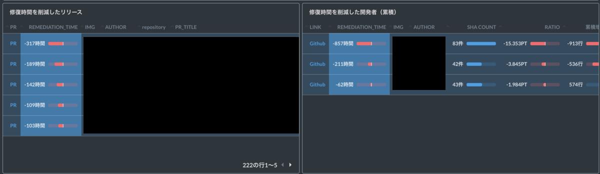 f:id:LIFULL-shimimi:20210120142136p:plain