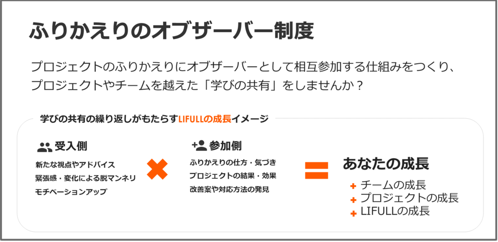 f:id:LIFULL-suzukim:20180723185338p:plain