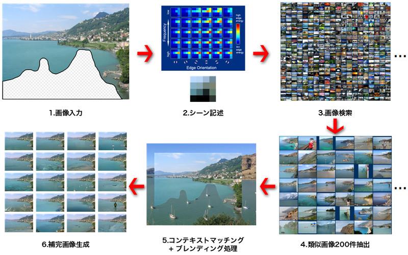 f:id:LM-7:20090629065107j:image