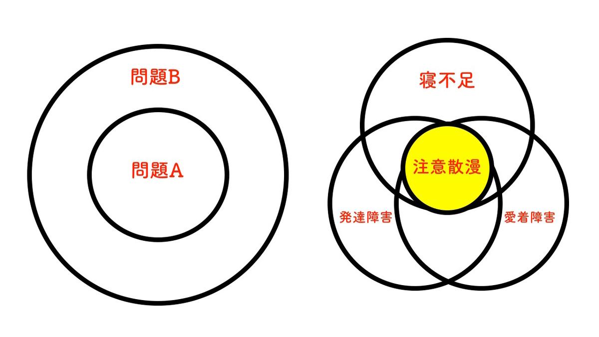 f:id:LMU:20200220120122j:plain