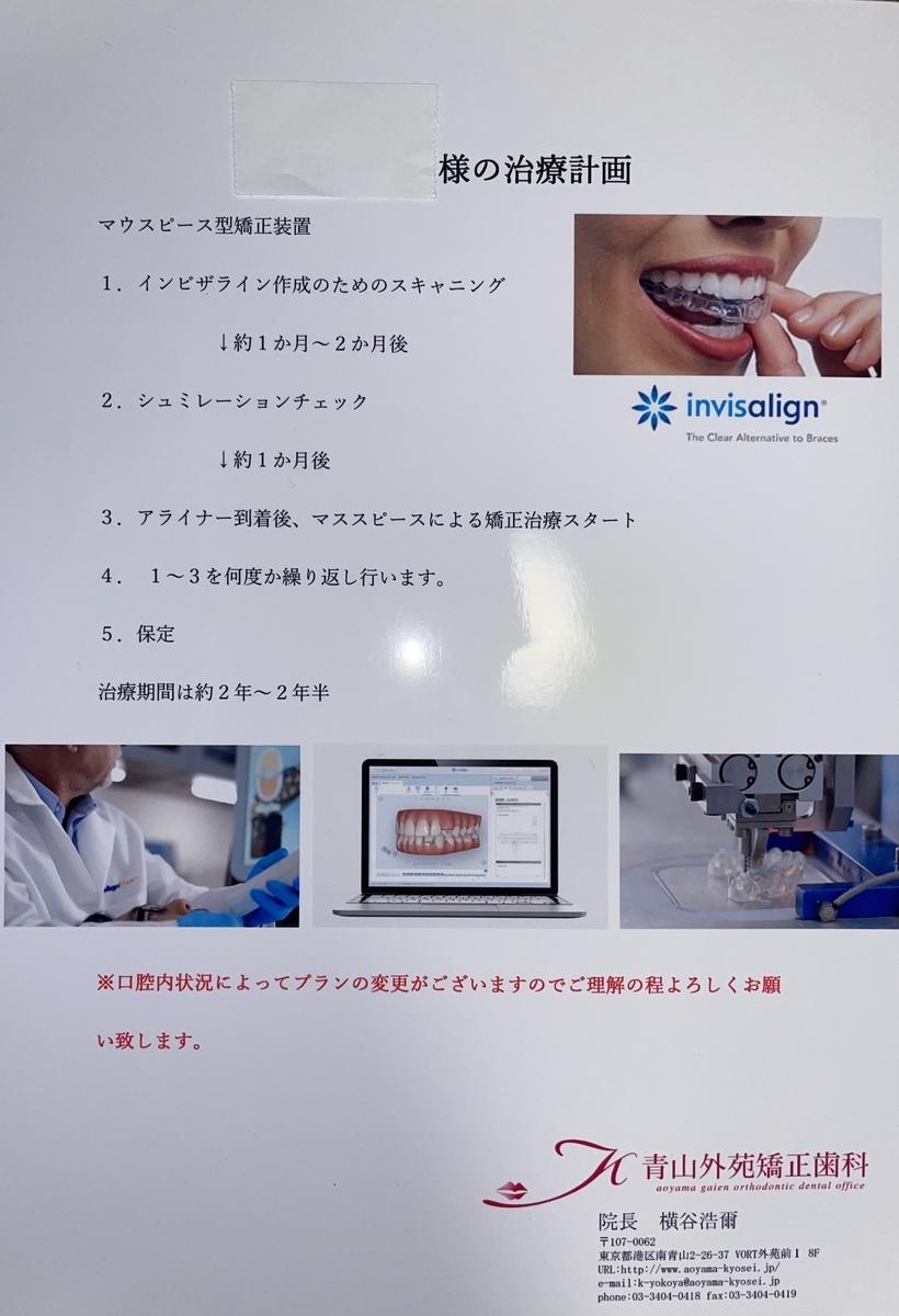 インビザライン治療計画