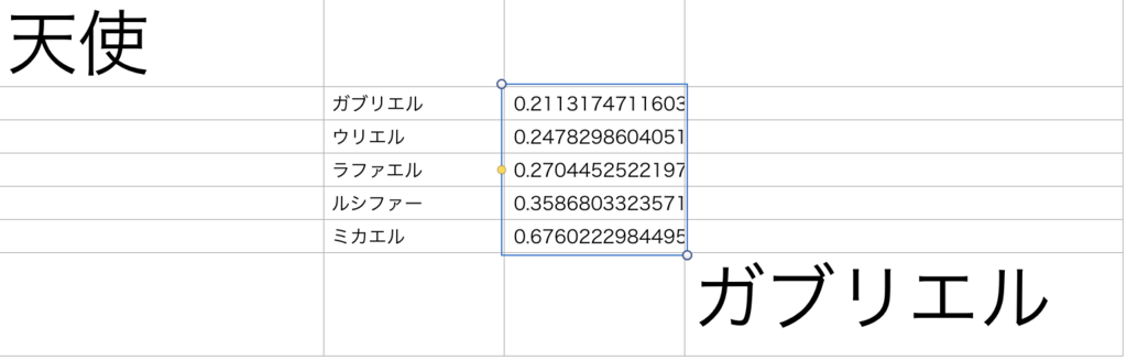 f:id:Lambdascorpii:20180212150247p:plain
