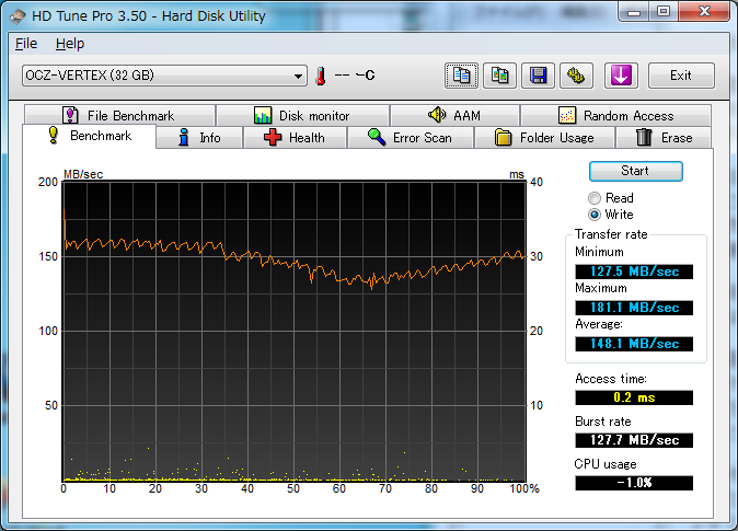 Win7 Vertex 30GB Trim送信後