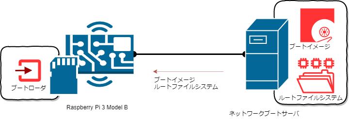 f:id:LeavaTail:20200430000544p:plain