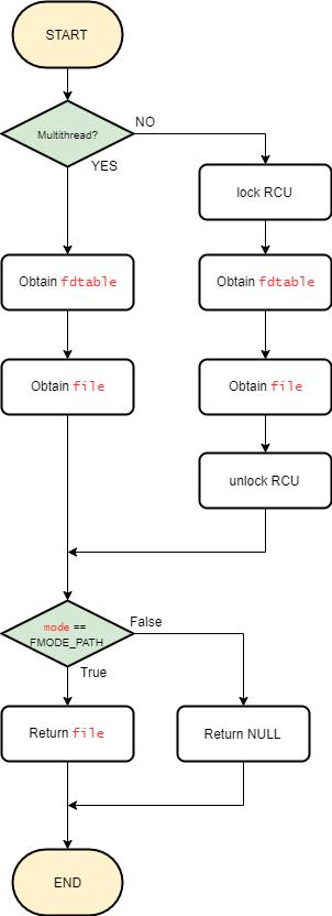 f:id:LeavaTail:20201127235227p:plain