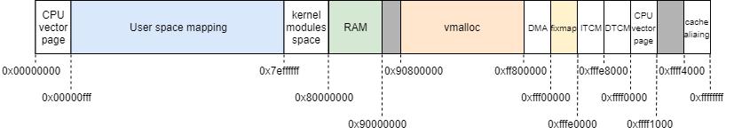 f:id:LeavaTail:20210221120656p:plain