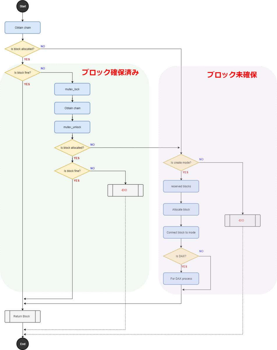 f:id:LeavaTail:20210723005852p:plain