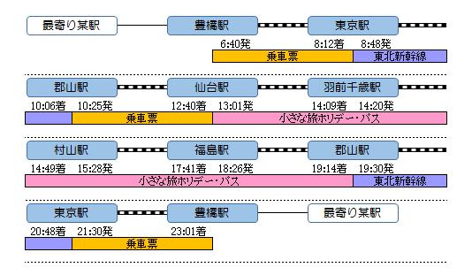 f:id:Len_Railway:20201207195703p:plain