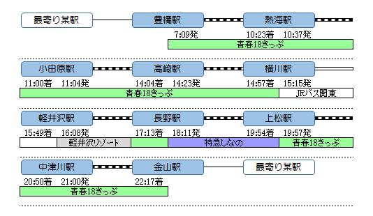 f:id:Len_Railway:20210315203119p:plain