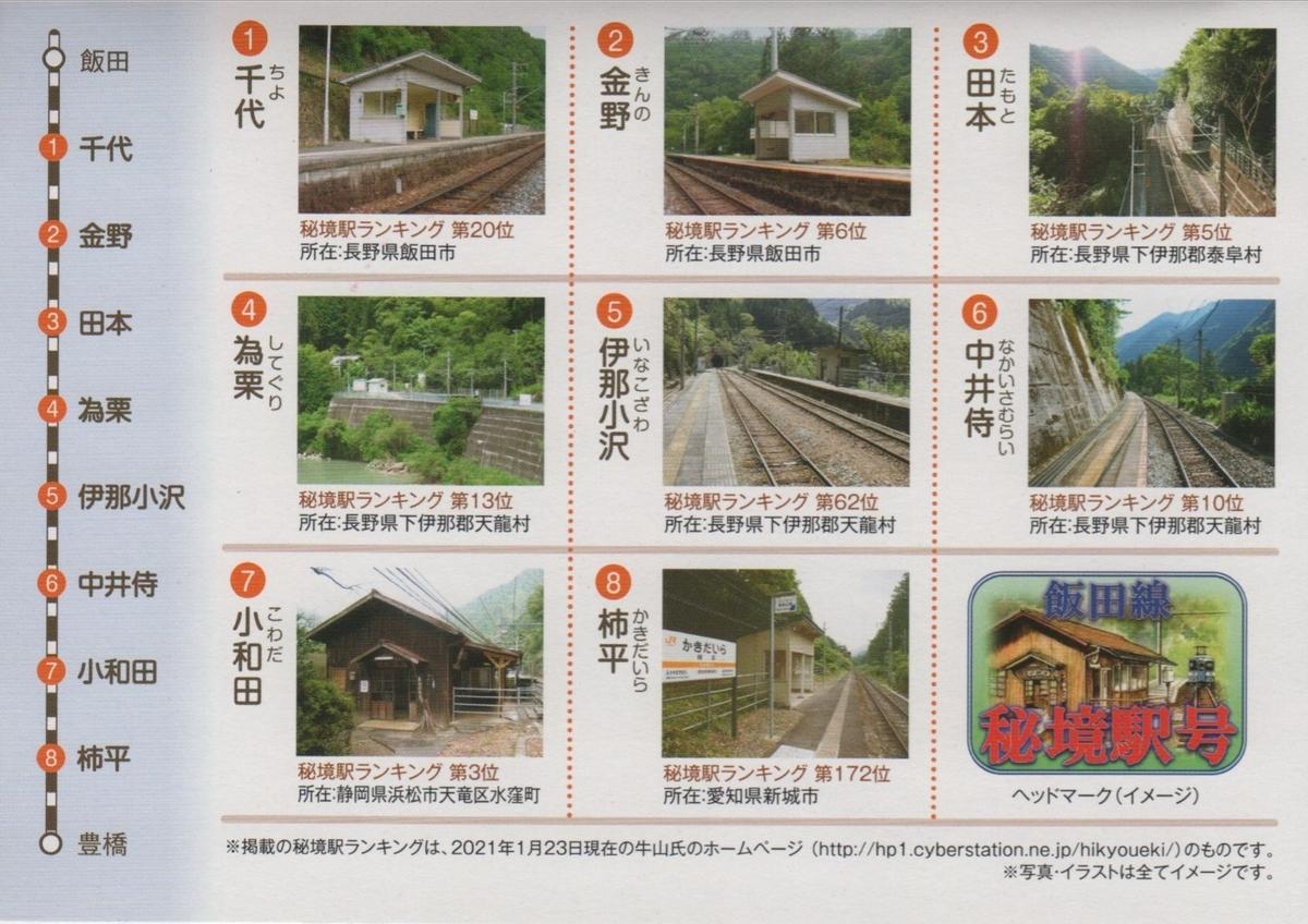 f:id:Len_Railway:20210411212749j:plain