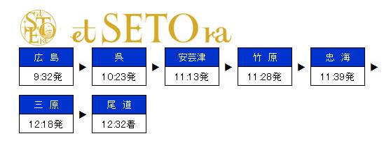 f:id:Len_Railway:20210809095410p:plain