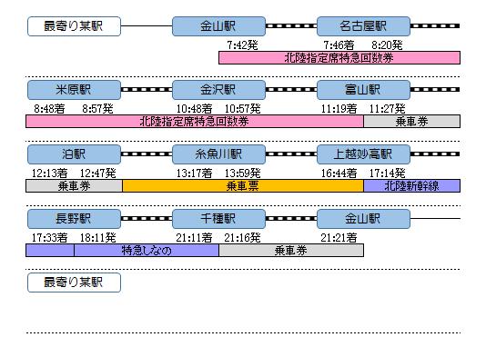 f:id:Len_Railway:20211011210255p:plain