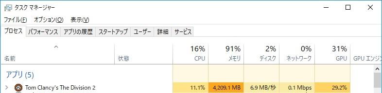 CPUなど