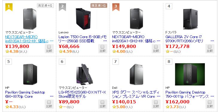 価格.com ゲーミングPC