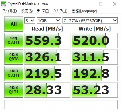 ガレリアRH5 SSDベンチマーク