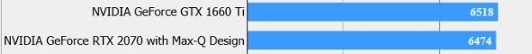 MAX-Qグラボの性能の低さ