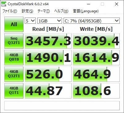 GALLERIA GCR2080RNF-E|SSD|ベンチマーク