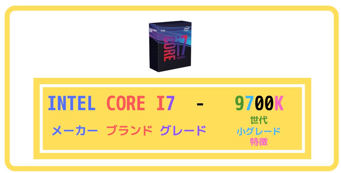 CPUの製品命名ルール|INTEL