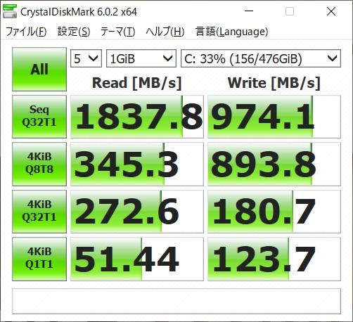 ASUS|TUF Gaming FX505DT|ベンチマーク|SSD