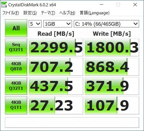GCR1650GF7|ベンチマーク|SSD