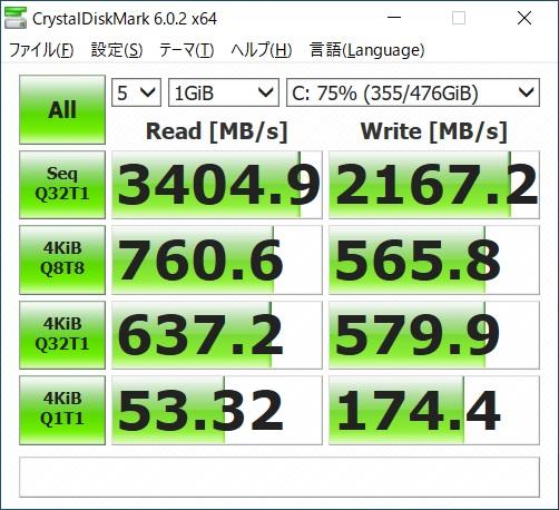 GALLERIA GCL1650TGF|ベンチマーク|SSD