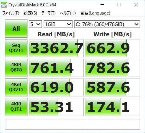 GCL2060RGF5|ベンチマーク|SSD