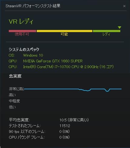 XA7C-G60S|ベンチマーク|VR