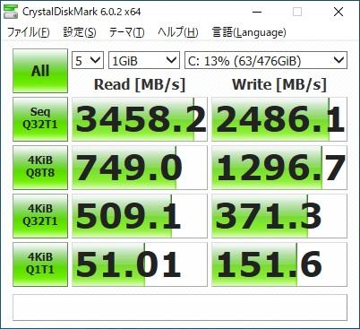 XA7C-G60S|ベンチマーク|SSD