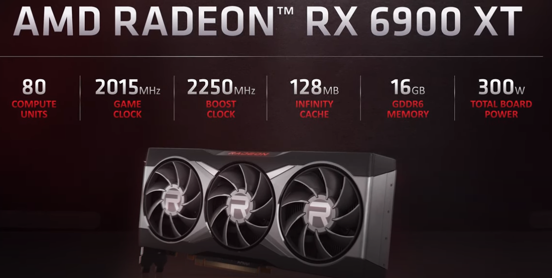 RX6900XT|性能|スペック