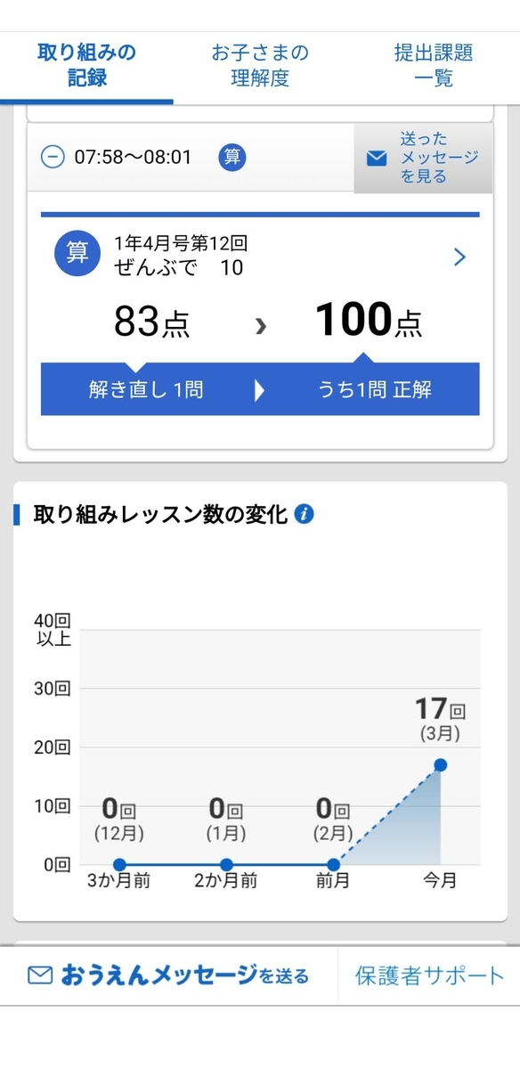 f:id:Lico_w:20210328080843j:plain