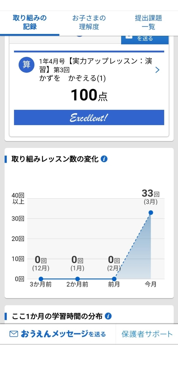f:id:Lico_w:20210331130625j:plain