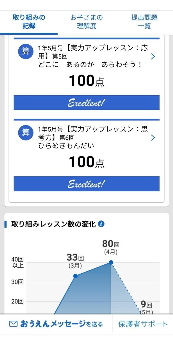 f:id:Lico_w:20210503080456j:plain