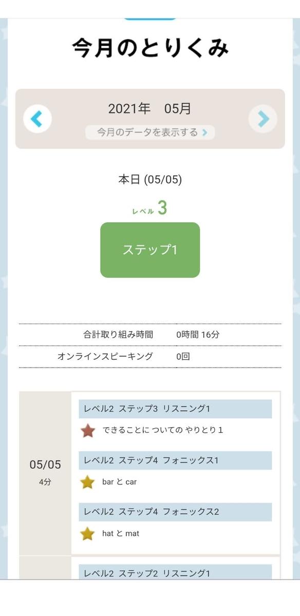 f:id:Lico_w:20210505200730j:plain
