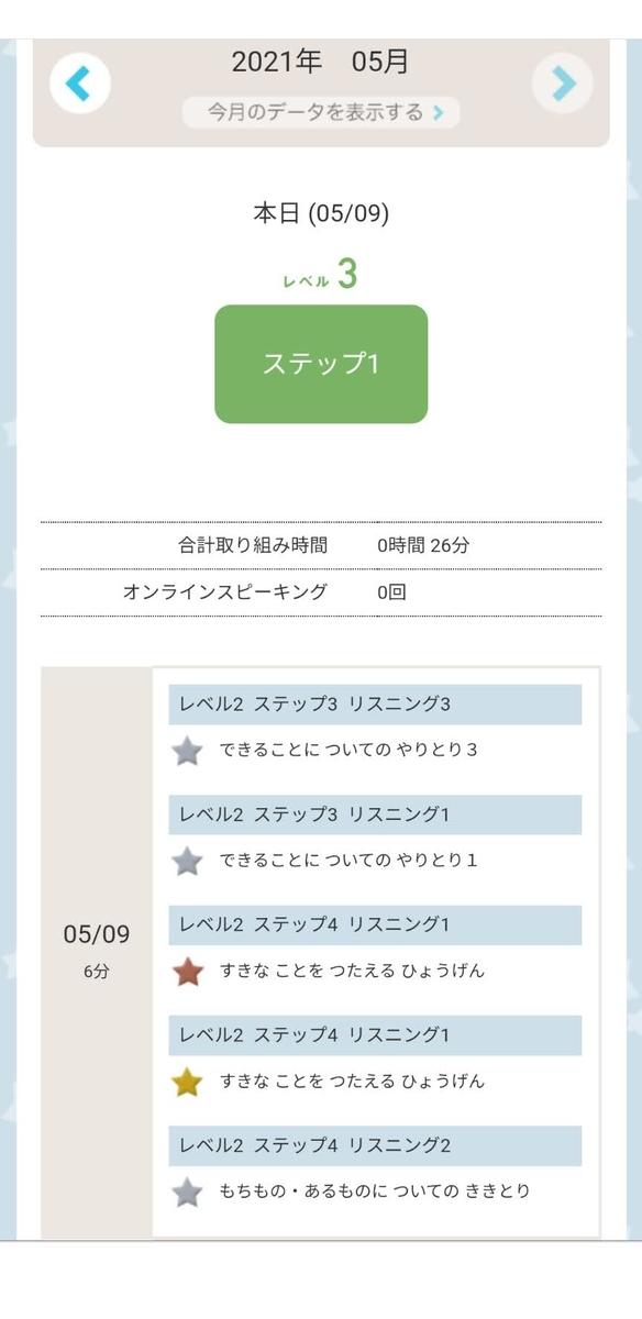 f:id:Lico_w:20210509184932j:plain