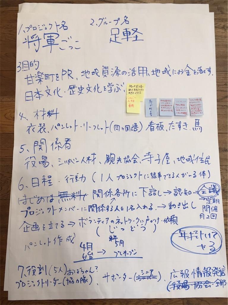 f:id:Life_Takayama:20170128180300j:image