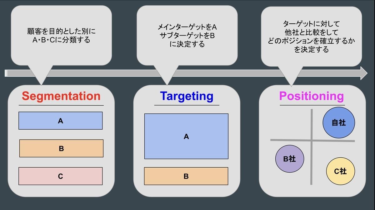 f:id:Lifeonce_Japan:20190609223312j:plain