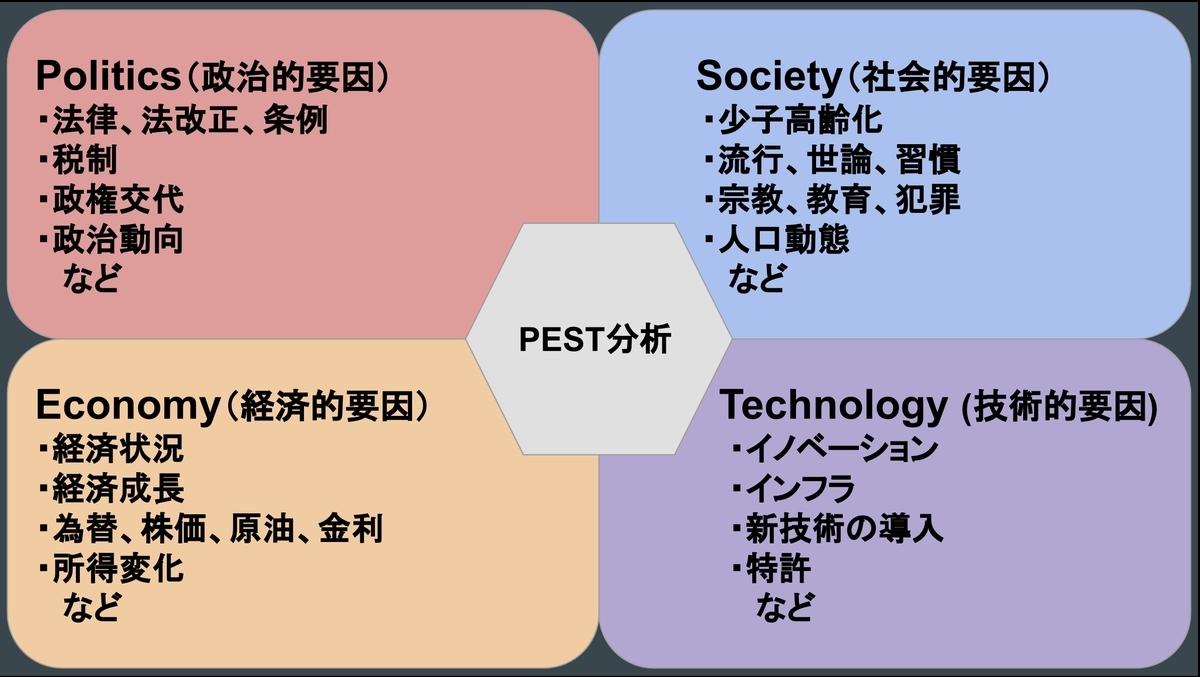 f:id:Lifeonce_Japan:20190609223408j:plain
