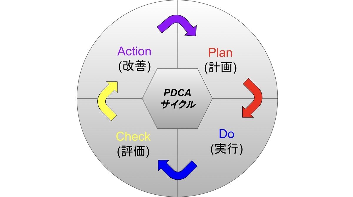 f:id:Lifeonce_Japan:20190617034357j:plain