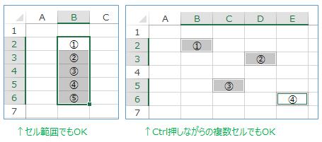 丸数字出力のサンプル