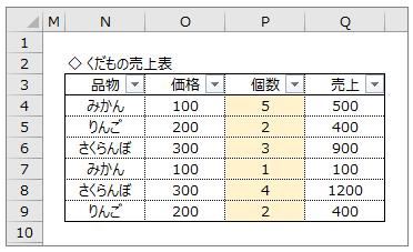 横に長い表