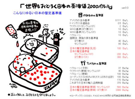 f:id:Limnology:20110825113430j:image