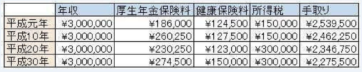 f:id:Limnology:20210203125558j:plain