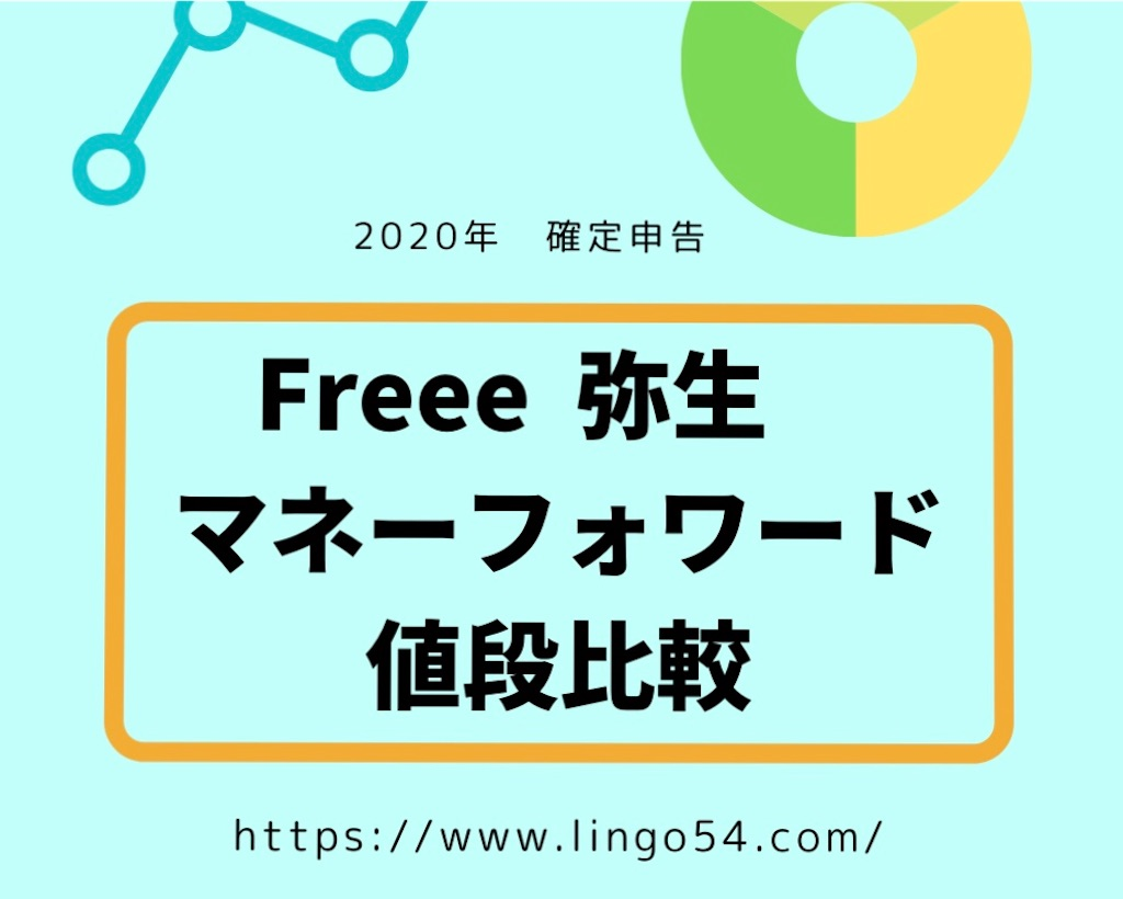f:id:Lingo54:20200531220947j:image