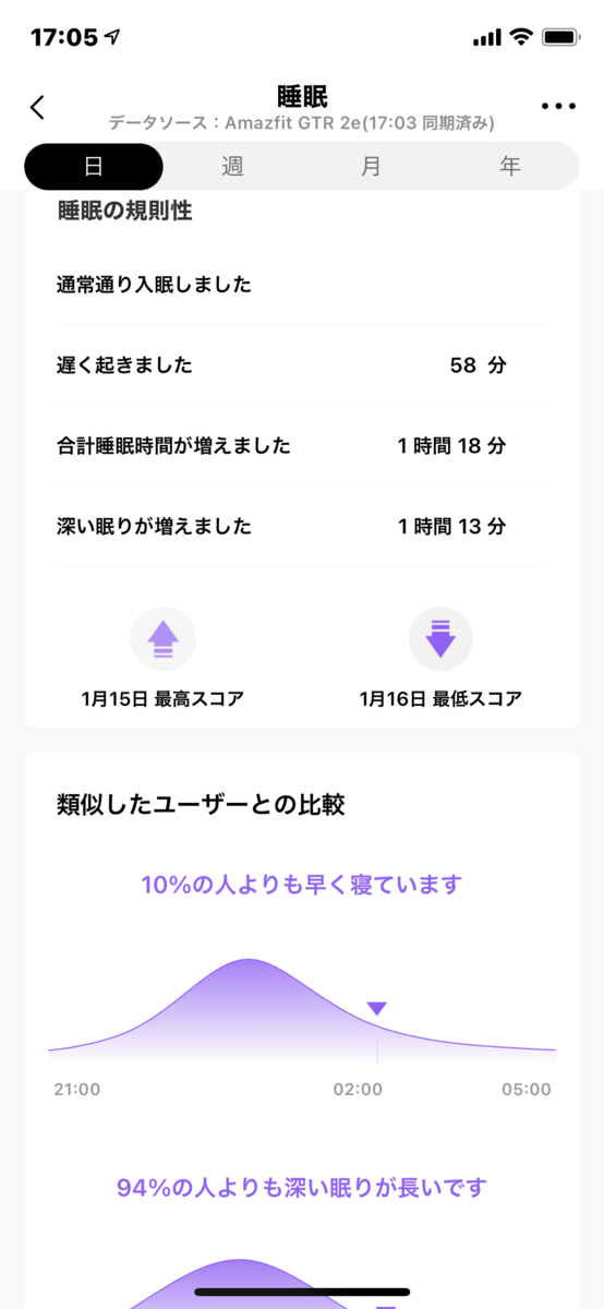 f:id:LinkSyun:20210121170918p:plain