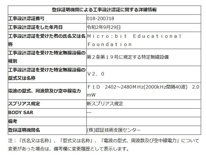 f:id:LinkSyun:20210121171445p:plain