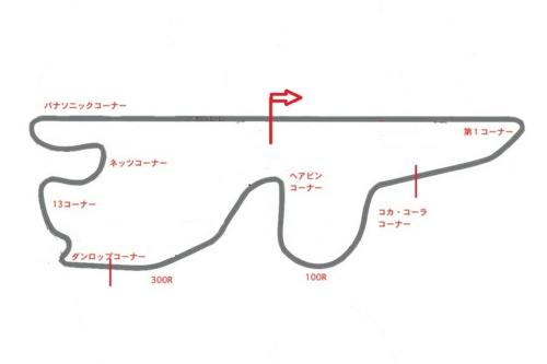 GT6 リアルコース 富士スピードウェイをマップ付で攻略