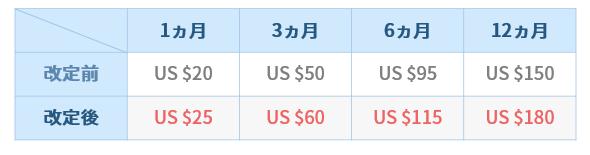 f:id:LittleFox_jp:20160906103139p:plain