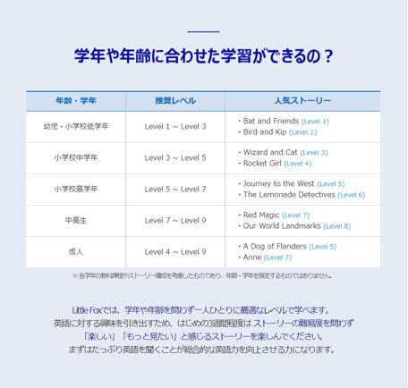 f:id:LittleFox_jp:20180402163925p:plain