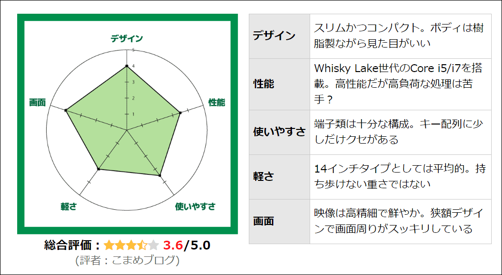 f:id:Littlebeans:20181202230249p:plain